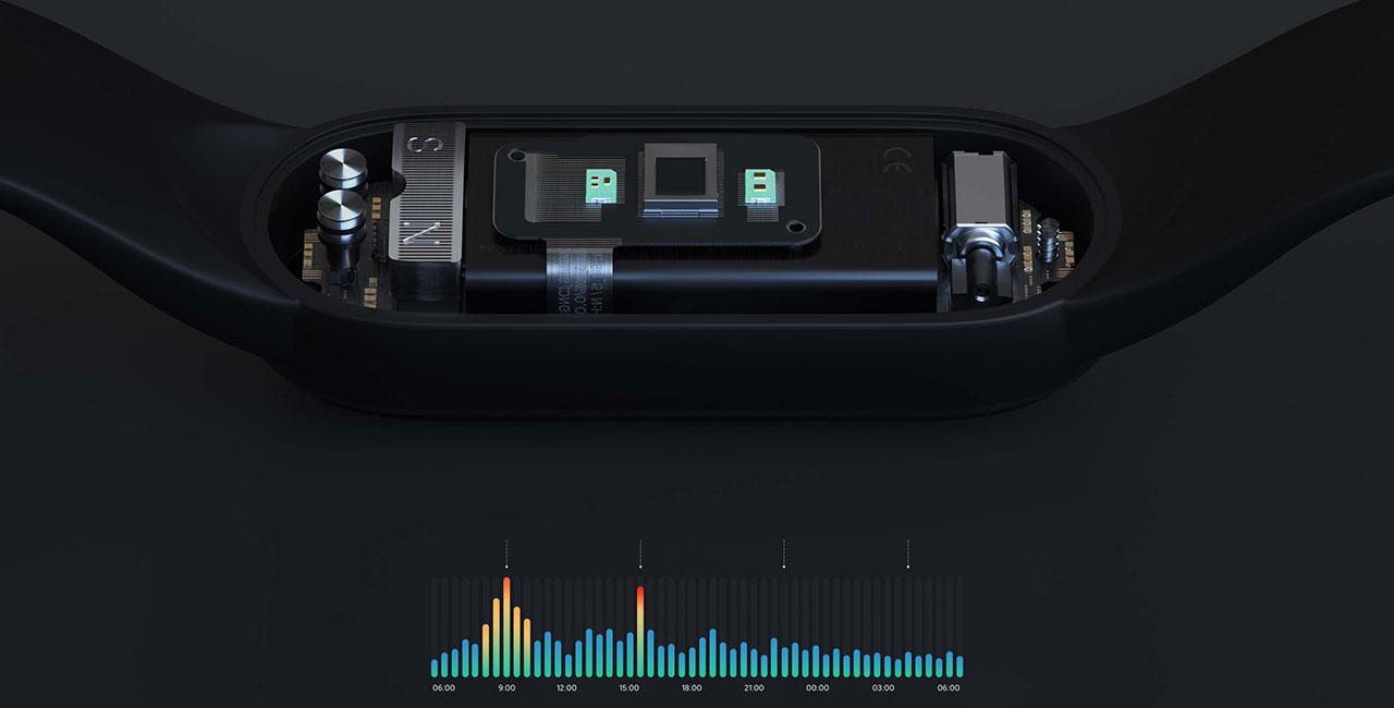 Xiaomi Mi Band 5 pametna zapestnica 12